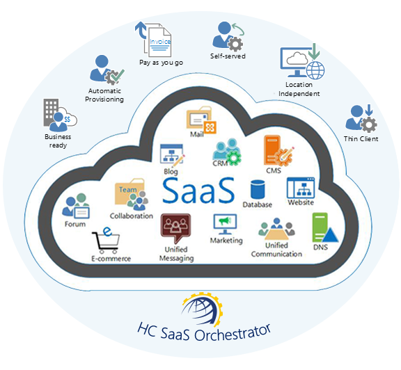 HC SaaS Orchestrator